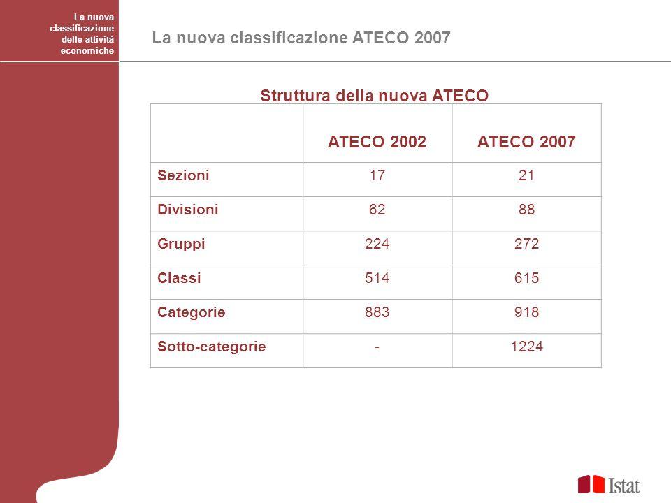 Struttura della nuova ATECO