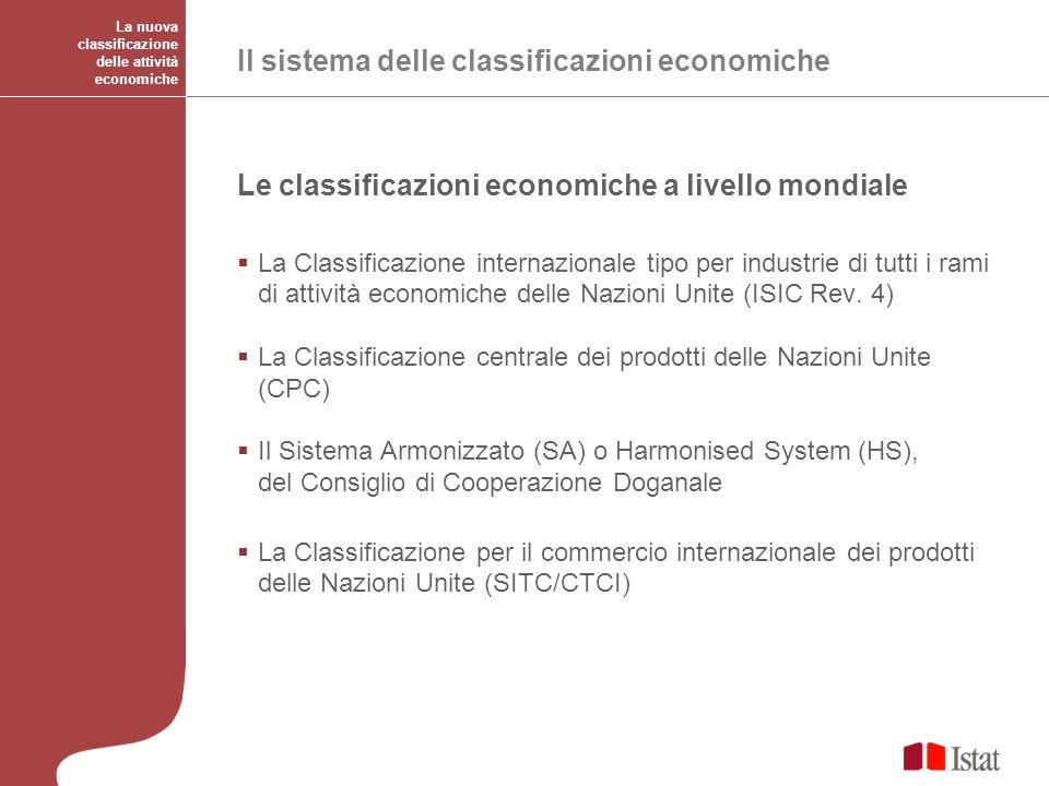 Il sistema delle classificazioni economiche