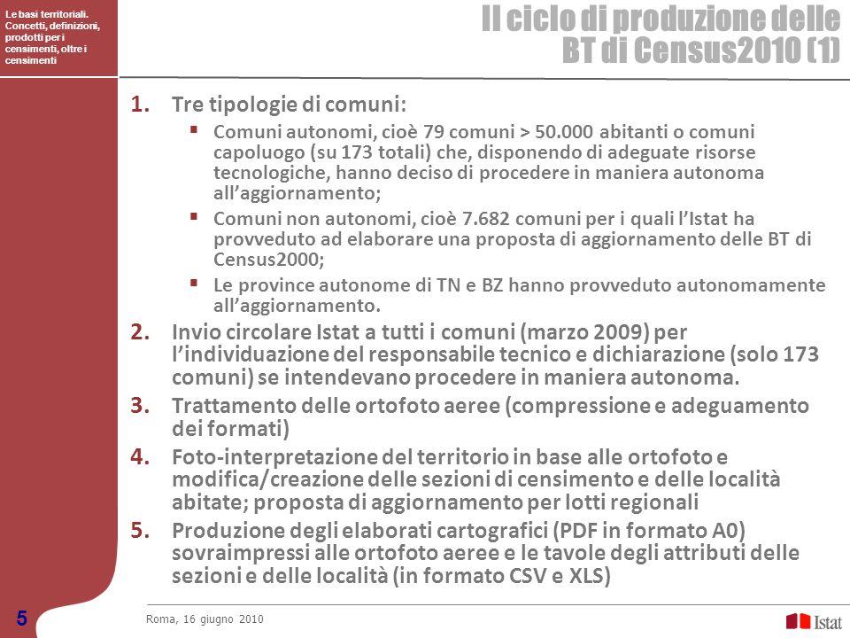Il ciclo di produzione delle BT di Census2010 (1)