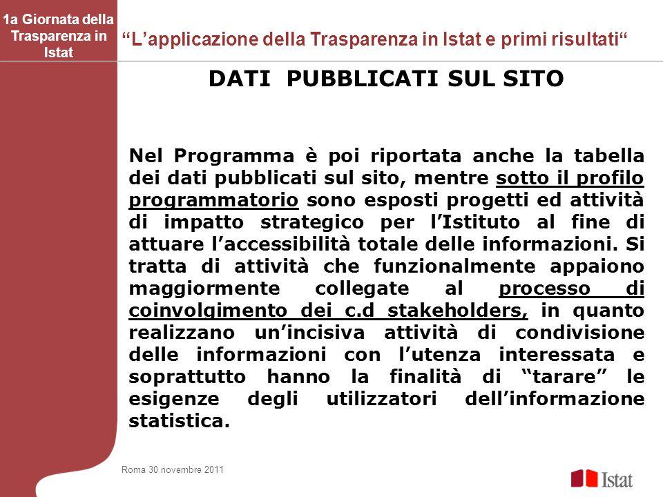 1a Giornata della Trasparenza in Istat DATI PUBBLICATI SUL SITO