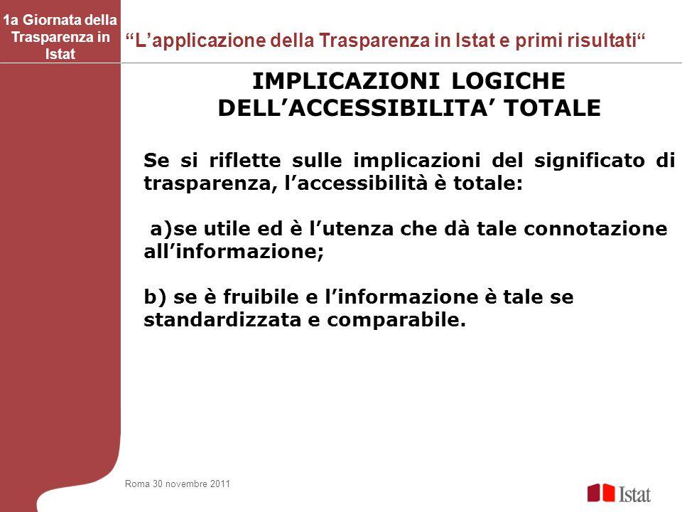 1a Giornata della Trasparenza in Istat DELL'ACCESSIBILITA' TOTALE
