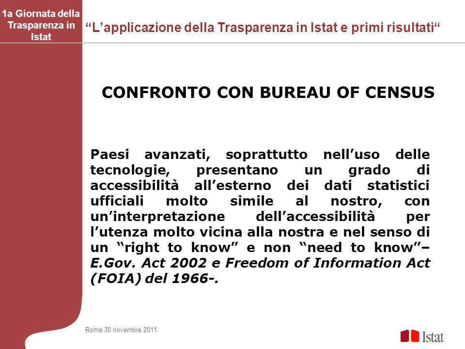 1a Giornata della Trasparenza in Istat CONFRONTO CON BUREAU OF CENSUS