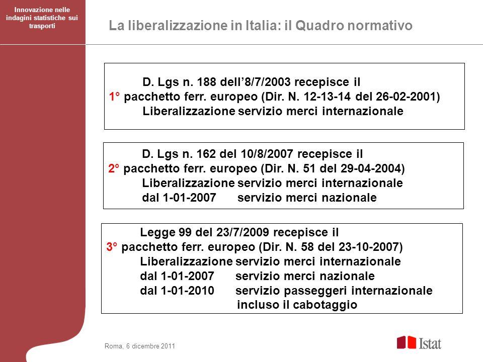 La liberalizzazione in Italia: il Quadro normativo
