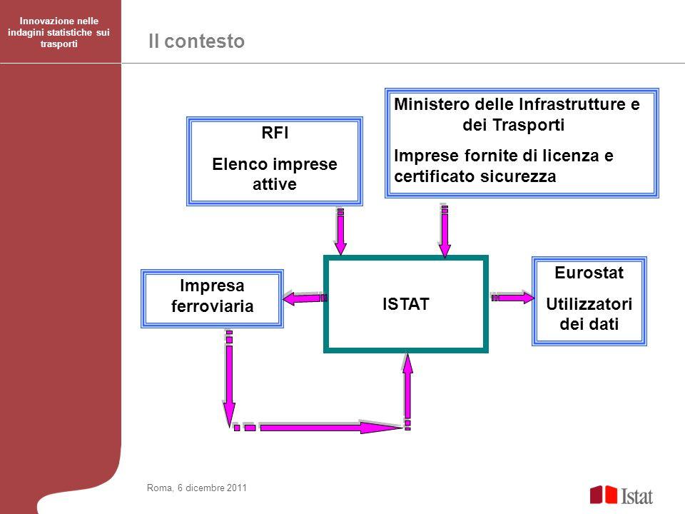 Il contesto Ministero delle Infrastrutture e dei Trasporti