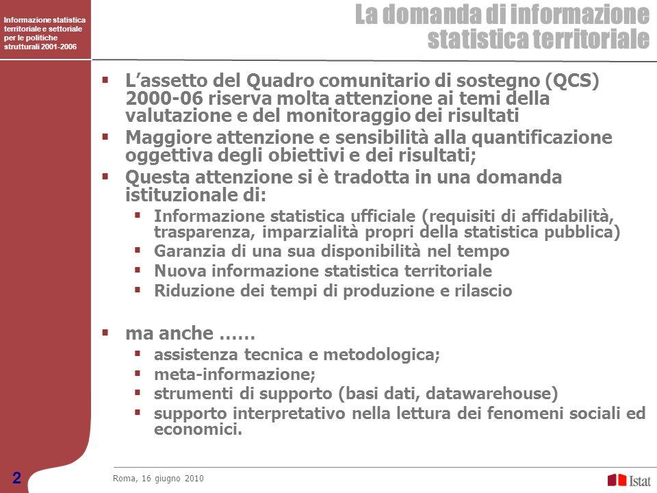 La domanda di informazione statistica territoriale