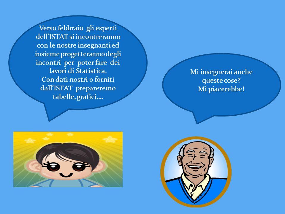 Con dati nostri o forniti dall'ISTAT prepareremo tabelle, grafici….