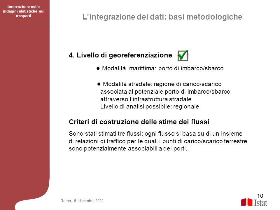 L'integrazione dei dati: basi metodologiche