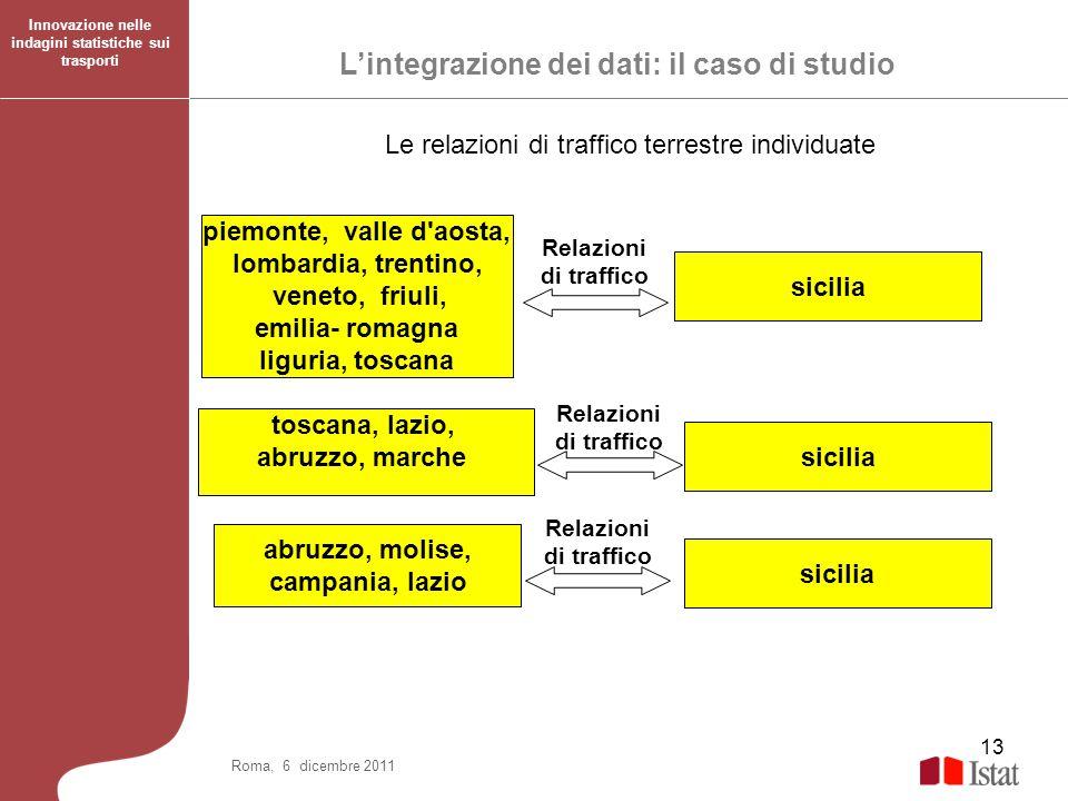 L'integrazione dei dati: il caso di studio
