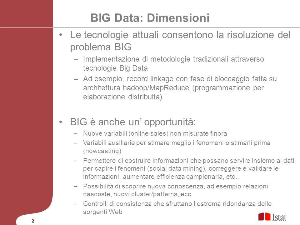 BIG Data: Dimensioni Le tecnologie attuali consentono la risoluzione del problema BIG.