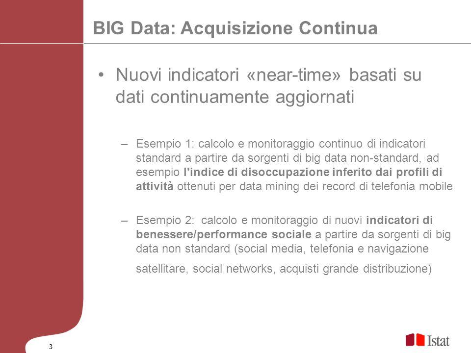 BIG Data: Acquisizione Continua