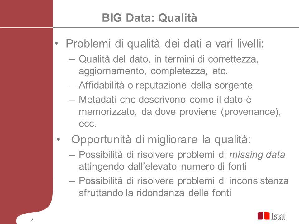 Problemi di qualità dei dati a vari livelli: