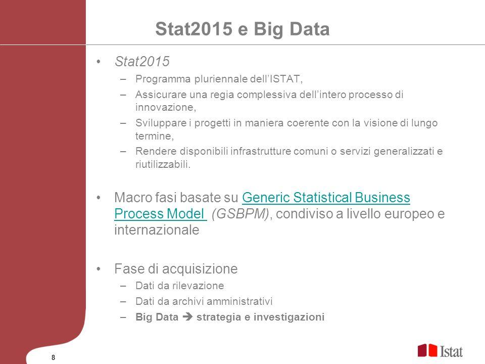 Stat2015 e Big Data Stat2015. Programma pluriennale dell'ISTAT, Assicurare una regia complessiva dell'intero processo di innovazione,