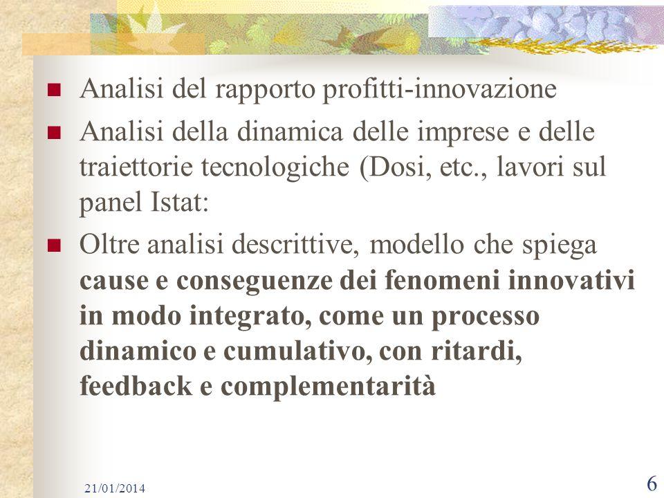 Analisi del rapporto profitti-innovazione