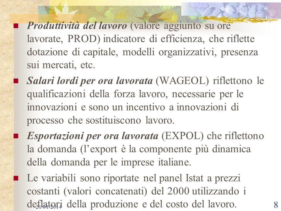 Produttività del lavoro (valore aggiunto su ore lavorate, PROD) indicatore di efficienza, che riflette dotazione di capitale, modelli organizzativi, presenza sui mercati, etc.