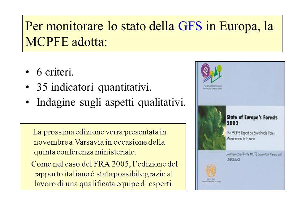 Per monitorare lo stato della GFS in Europa, la MCPFE adotta: