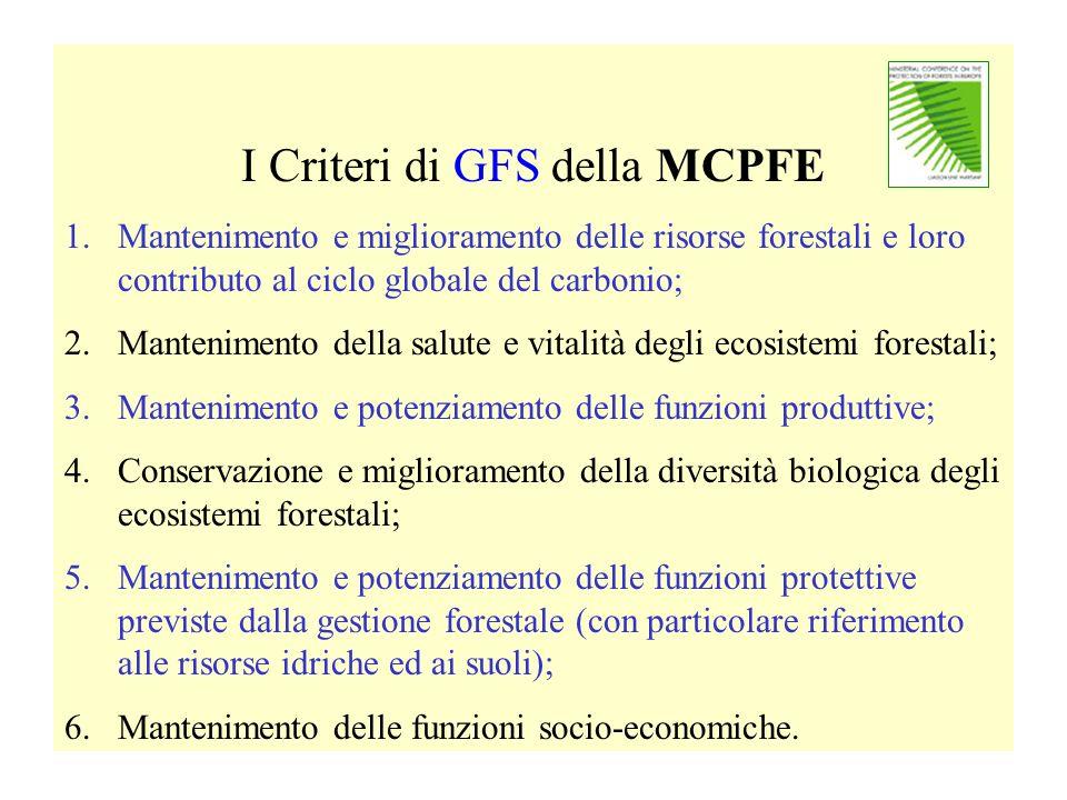 I Criteri di GFS della MCPFE