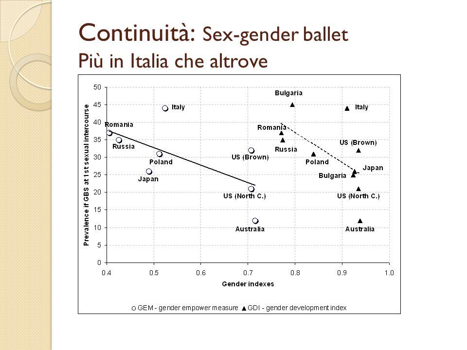 Continuità: Sex-gender ballet Più in Italia che altrove