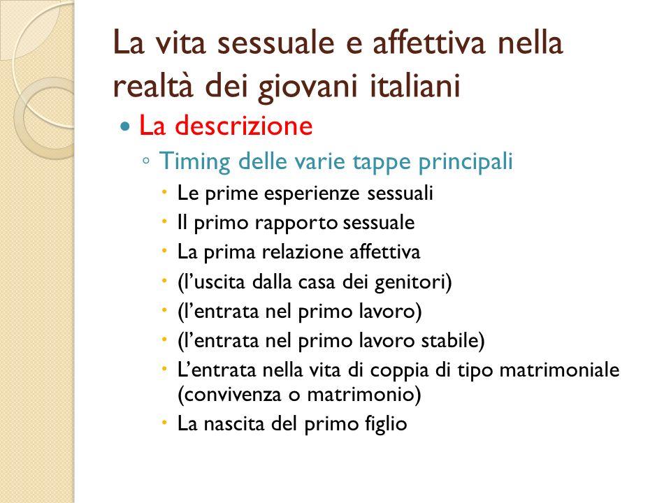 La vita sessuale e affettiva nella realtà dei giovani italiani
