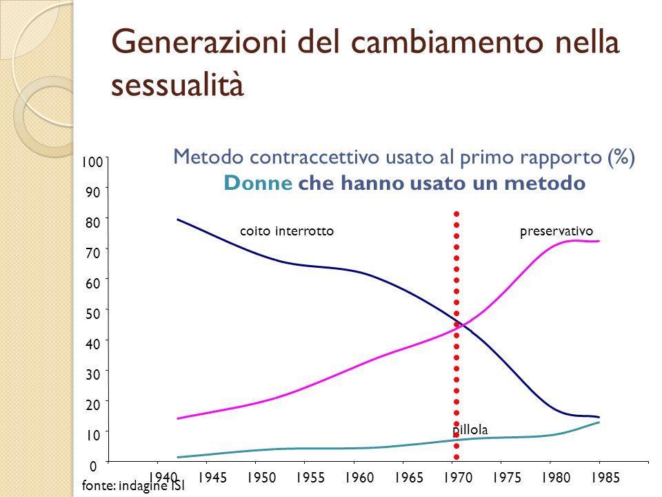 Generazioni del cambiamento nella sessualità