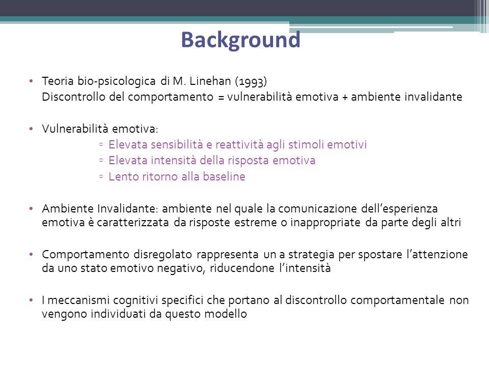 Background Teoria bio-psicologica di M. Linehan (1993)