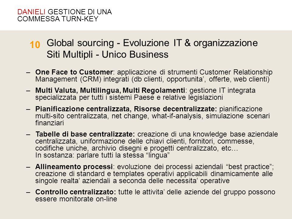 Global sourcing - Evoluzione IT & organizzazione