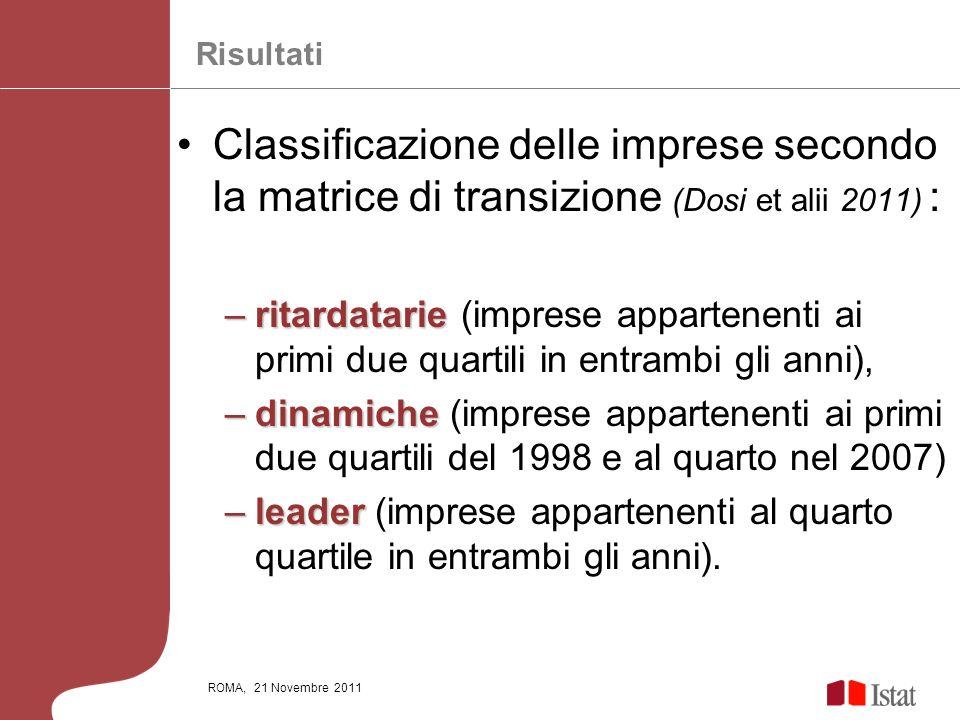 RisultatiClassificazione delle imprese secondo la matrice di transizione (Dosi et alii 2011) :