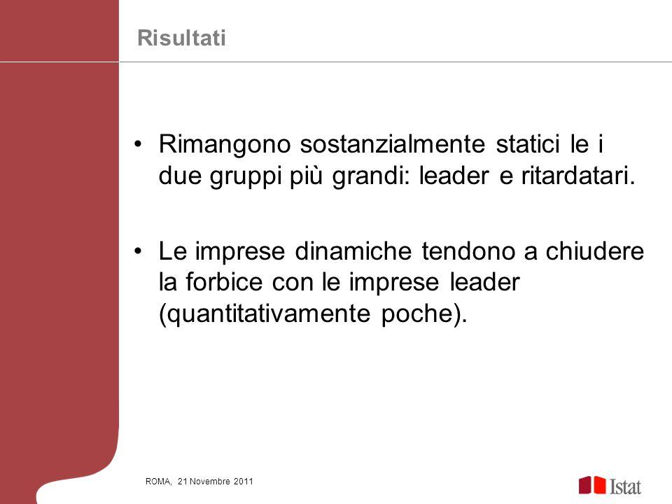 RisultatiRimangono sostanzialmente statici le i due gruppi più grandi: leader e ritardatari.