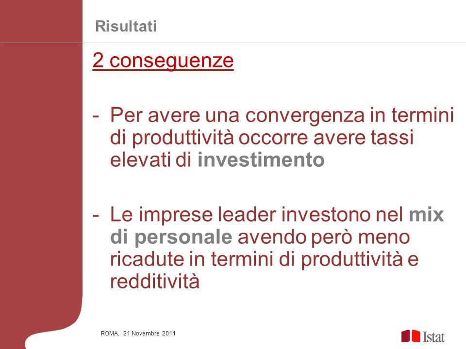 Risultati2 conseguenze. Per avere una convergenza in termini di produttività occorre avere tassi elevati di investimento.
