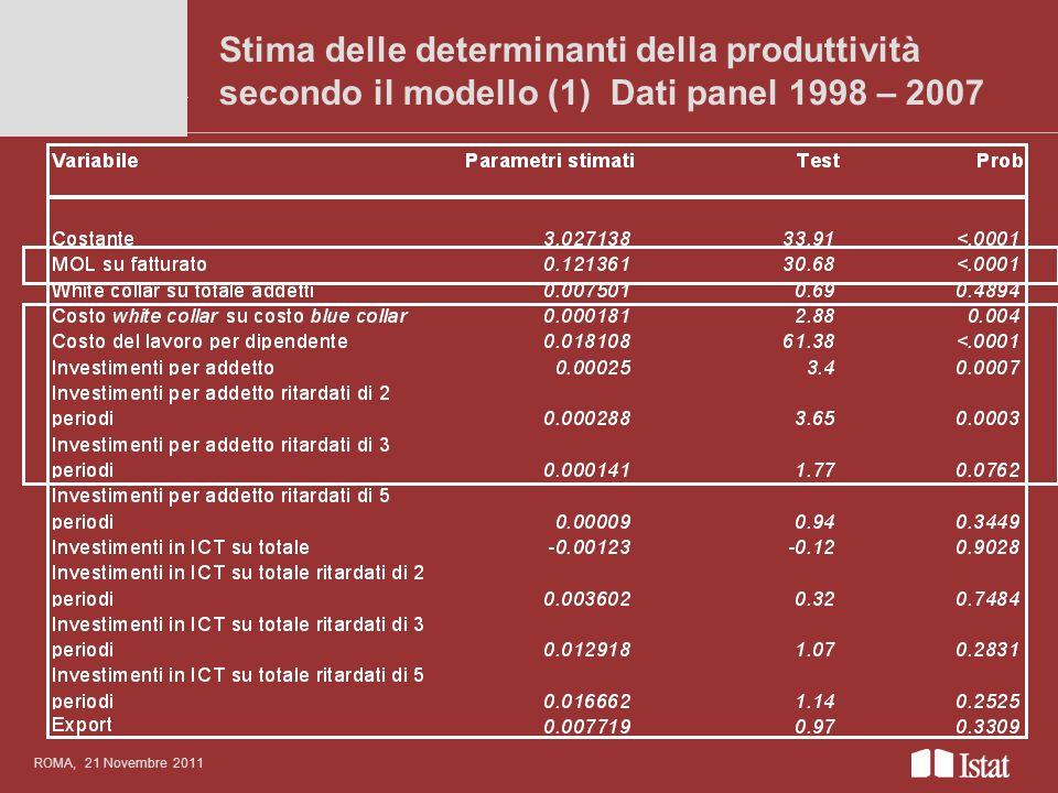 Titolo del convegnoanche su più righe. Stima delle determinanti della produttività secondo il modello (1) Dati panel 1998 – 2007.