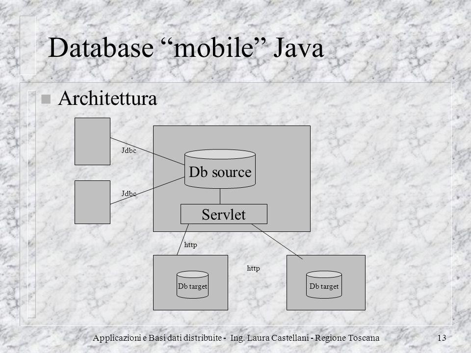 Database mobile Java
