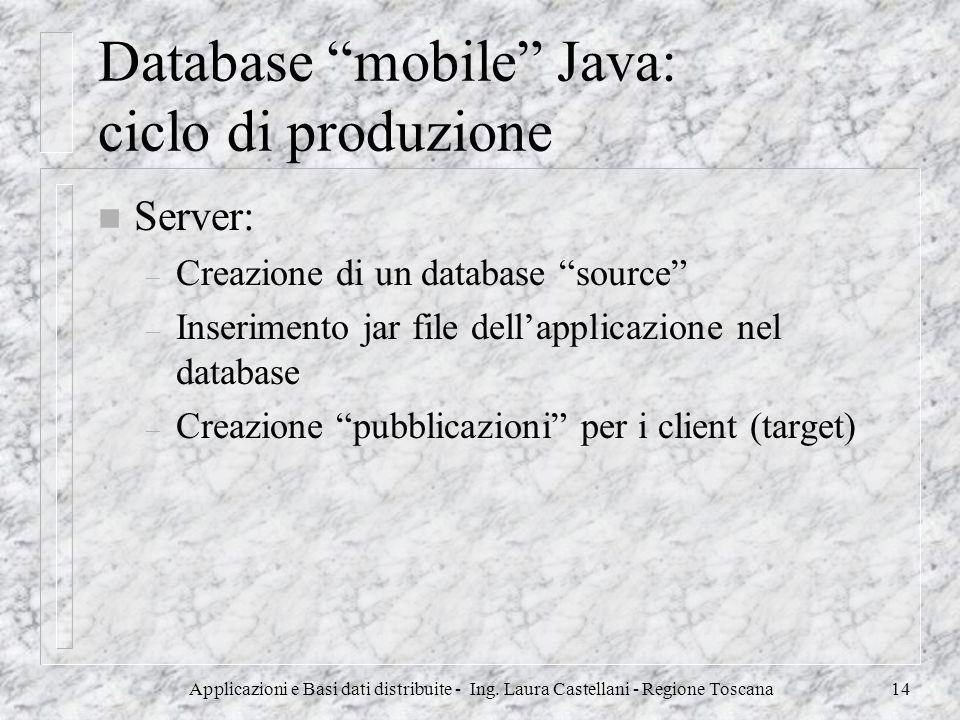 Database mobile Java: ciclo di produzione