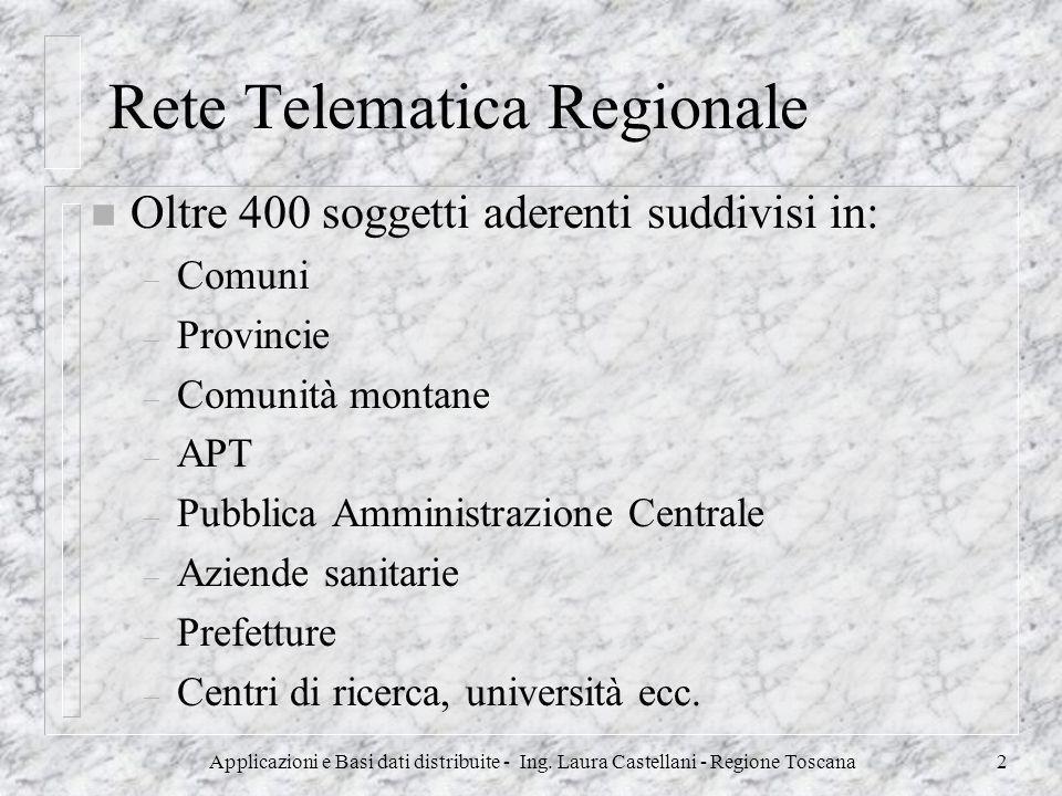 Rete Telematica Regionale