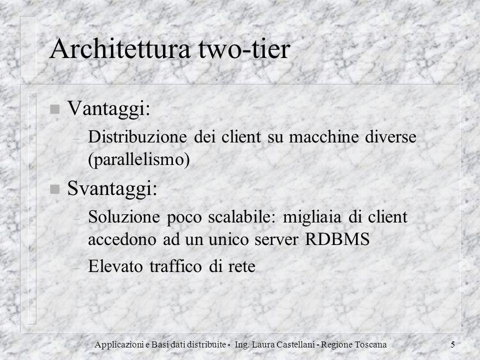 Architettura two-tier