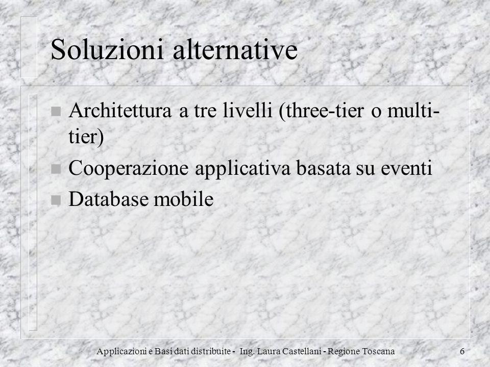 Soluzioni alternative