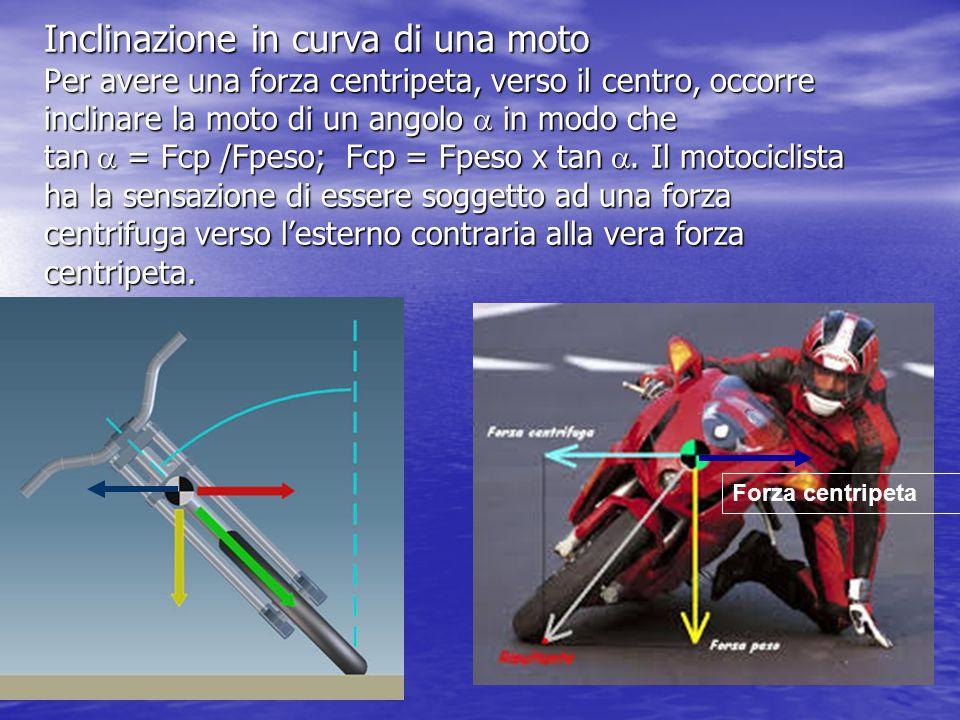 Inclinazione in curva di una moto Per avere una forza centripeta, verso il centro, occorre inclinare la moto di un angolo a in modo che tan a = Fcp /Fpeso; Fcp = Fpeso x tan a. Il motociclista ha la sensazione di essere soggetto ad una forza centrifuga verso l'esterno contraria alla vera forza centripeta.
