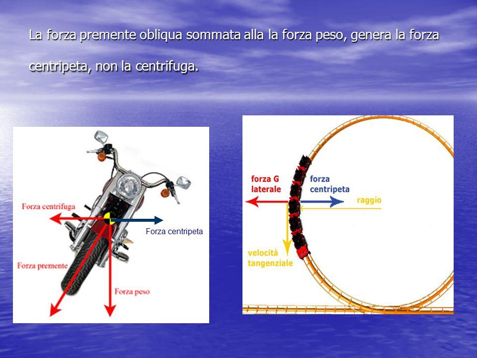 La forza premente obliqua sommata alla la forza peso, genera la forza centripeta, non la centrifuga.