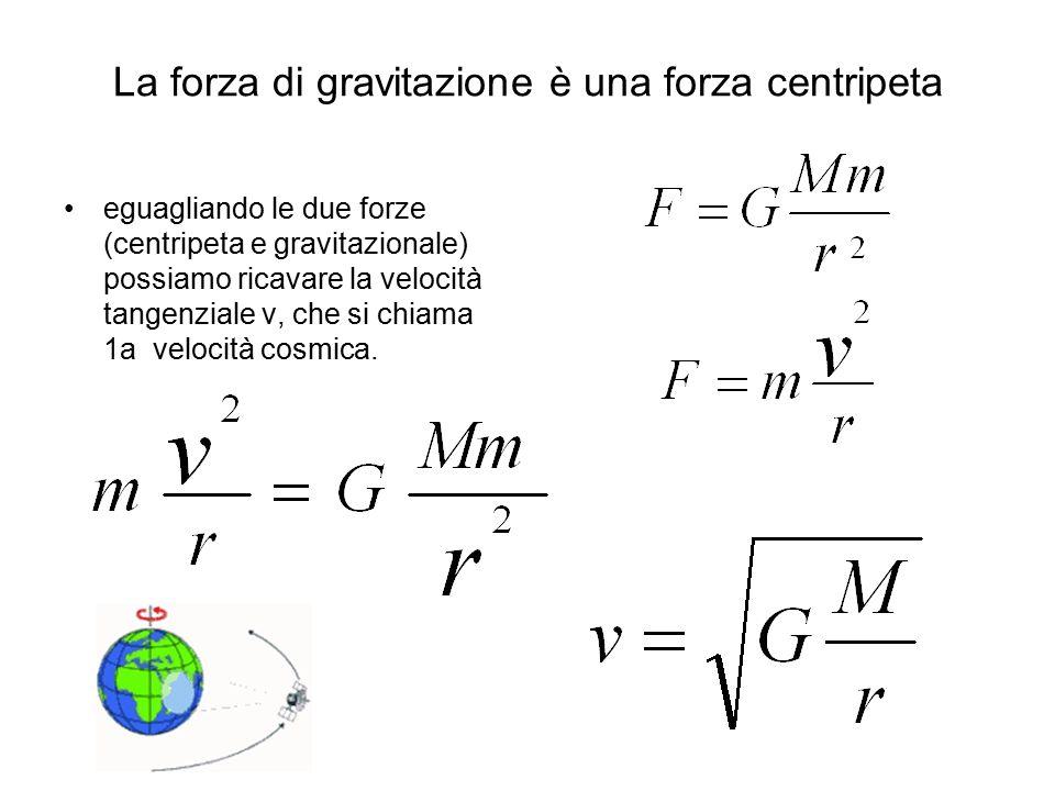 La forza di gravitazione è una forza centripeta