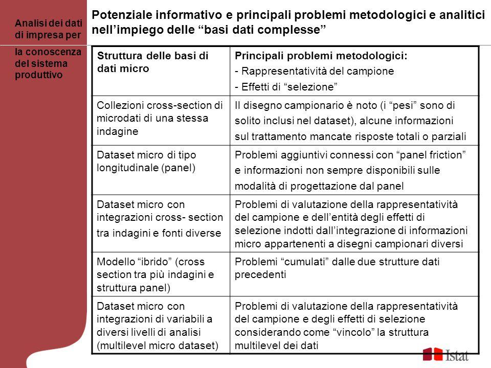 Potenziale informativo e principali problemi metodologici e analitici nell'impiego delle basi dati complesse