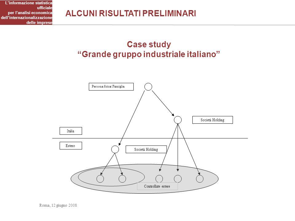 Grande gruppo industriale italiano