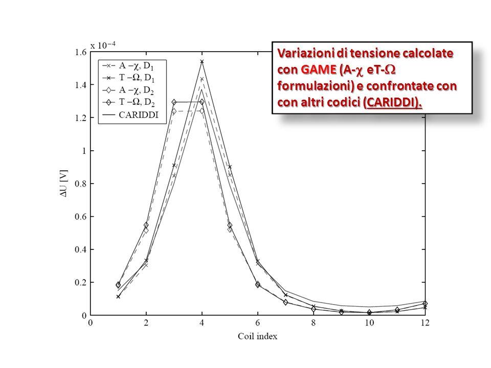 Variazioni di tensione calcolate con GAME (A-c eT-W formulazioni) e confrontate con con altri codici (CARIDDI).
