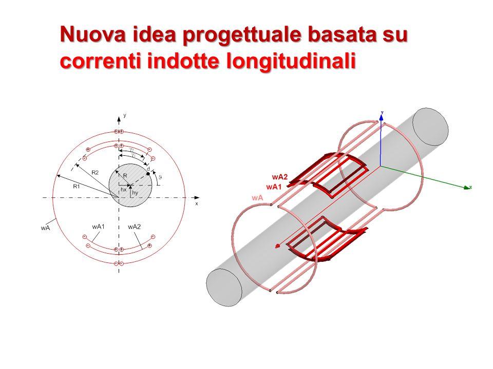 Nuova idea progettuale basata su