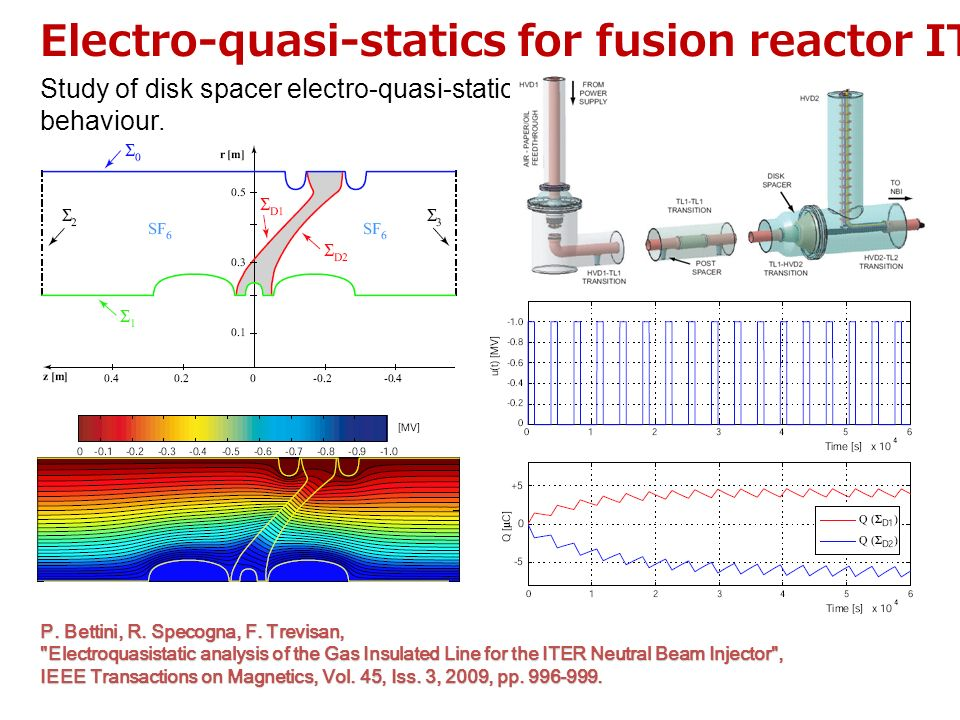 Electro-quasi-statics for fusion reactor ITER