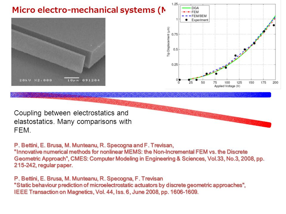Micro electro-mechanical systems (MEMS)