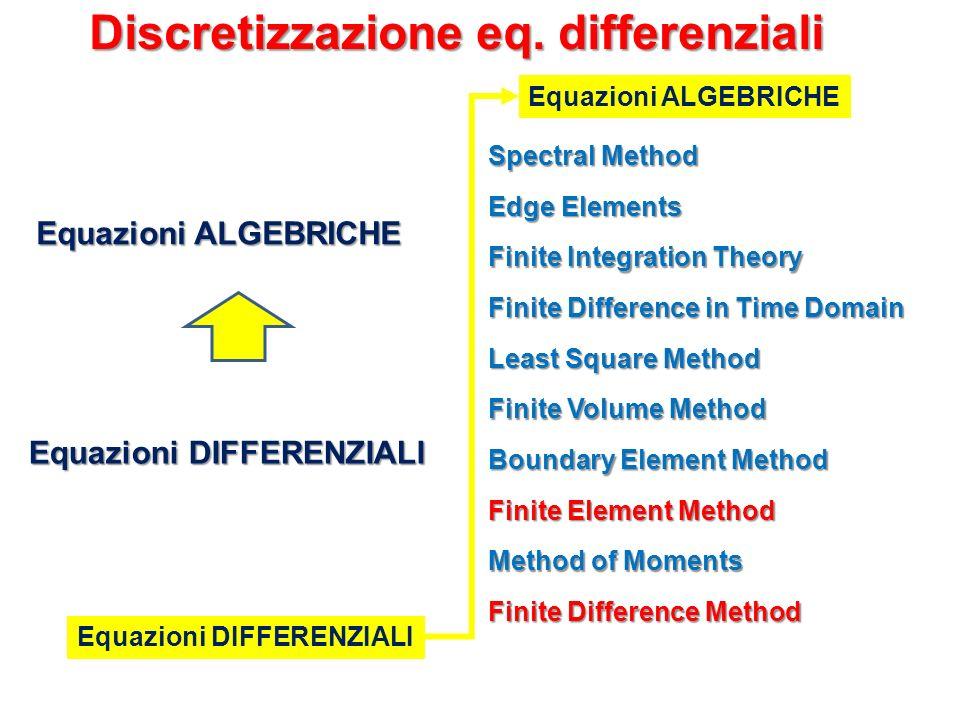 Discretizzazione eq. differenziali
