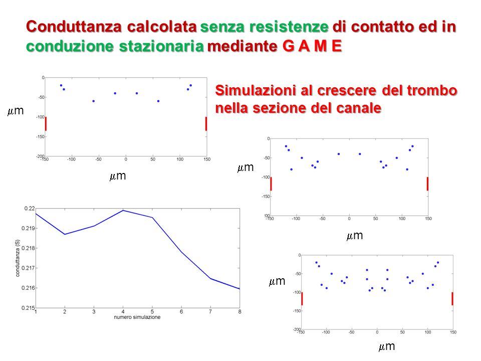 Conduttanza calcolata senza resistenze di contatto ed in conduzione stazionaria mediante G A M E