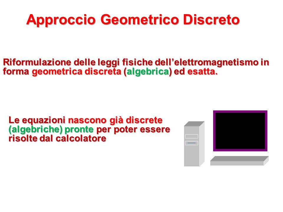 Approccio Geometrico Discreto