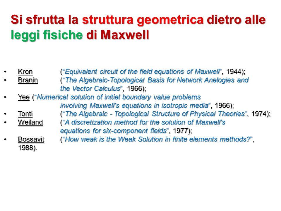 Si sfrutta la struttura geometrica dietro alle leggi fisiche di Maxwell