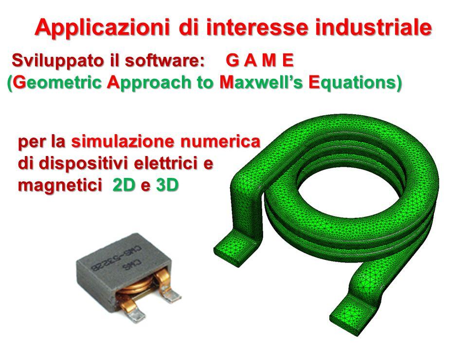 Applicazioni di interesse industriale