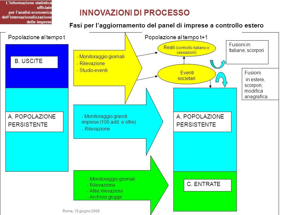 Reali (controllo italiano o cessazioni)