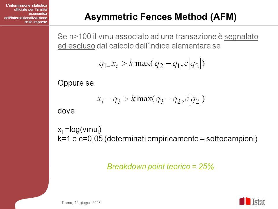 Asymmetric Fences Method (AFM)
